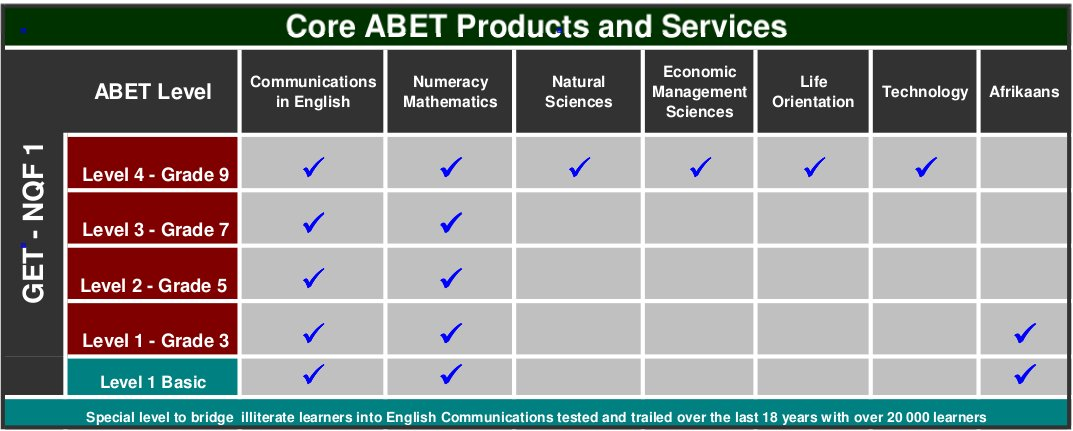 https://eee.co.za/wp-content/uploads/2013/11/core-abet-products-and-services.jpg